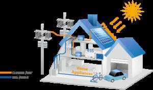icon_residential_1_1 samsung-Sharp Solar www.vicoexport.com