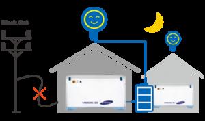 icon_residential_2 samsung-Sharp Solar www.vicoexport.com