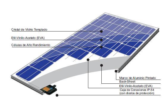 solar panel fv Atersa